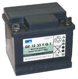 Akku Exide Dryfit GF12033YG1